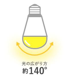 光の広がり方140°